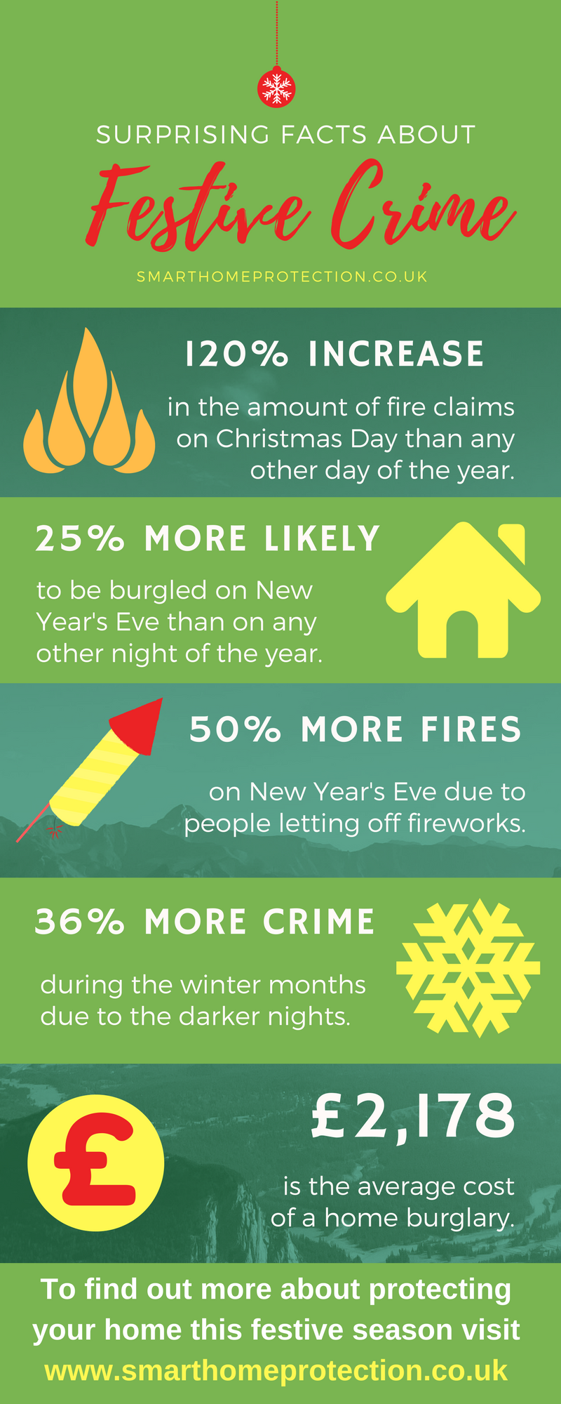 Festive crime - surprising facts you may not know