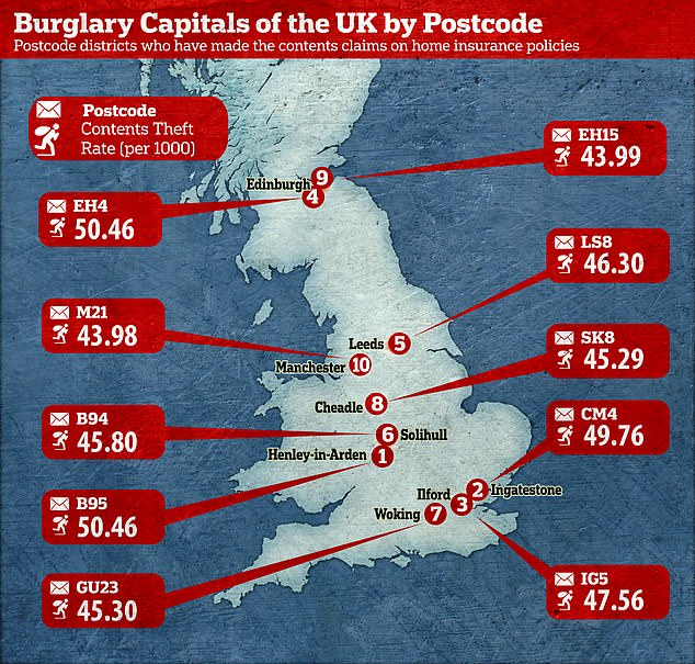 Burglary hotspots in the UK by postcode.